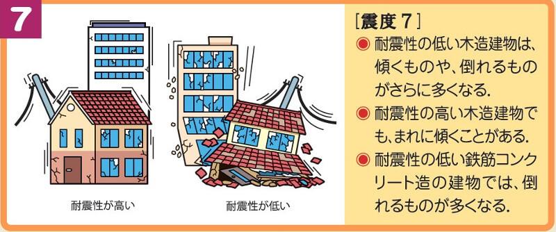震度6の強さの例と実際の被害はどれくらい違うか?【私の体験】